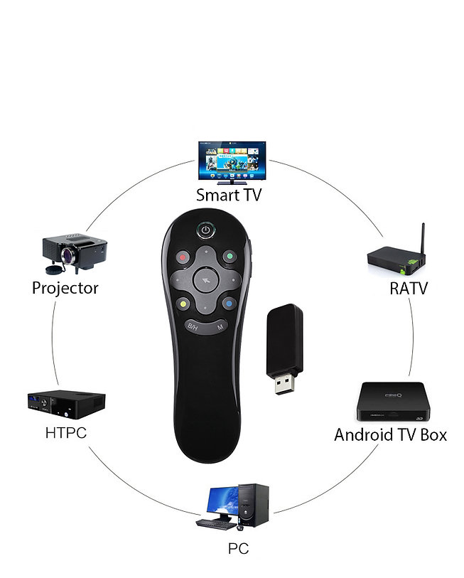 Universal Remote Control for Devices like Android TV, TV box, projector, DVD player -Dusun