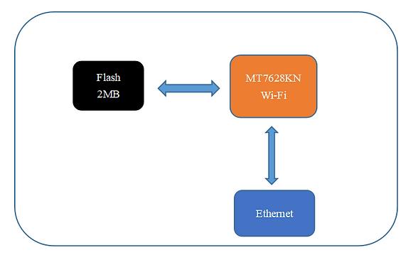 DSGW-071-diagram.png