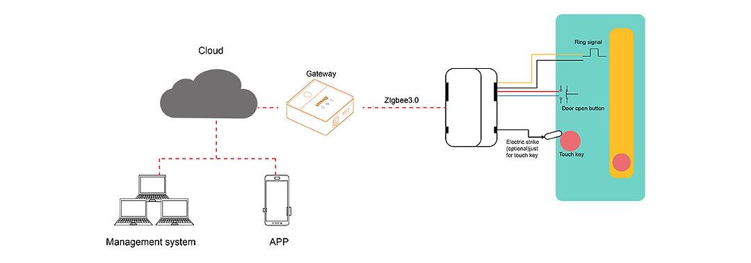 Hardware-Block-Diagram.jpg