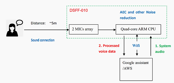 Far field mic array solution_4.png