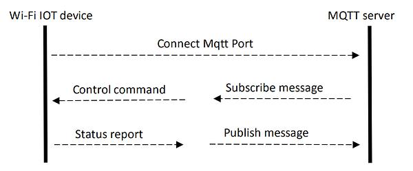 wifi_module_7.png
