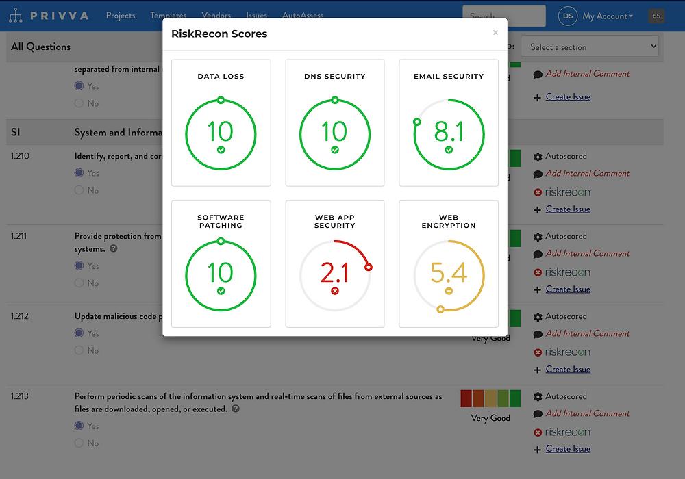 RiskRecon Security Score
