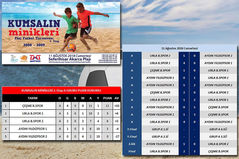Kumsalın minikleri 2. etap puan durumu -dmd sportif turizm