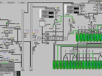 ระบบควบคุมการผลิตในอุตสาหกรรมการผลิตอาหารสัตว์ - Feed Mills Process Automation System