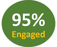 95% engaged.png