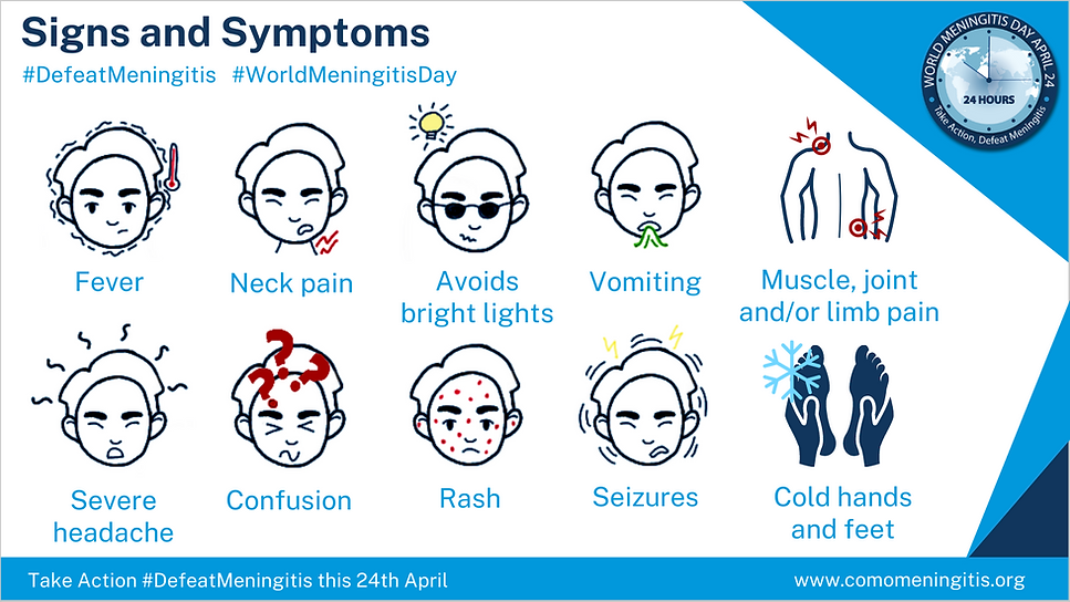 EN Signs and Symptoms - Twitter.png