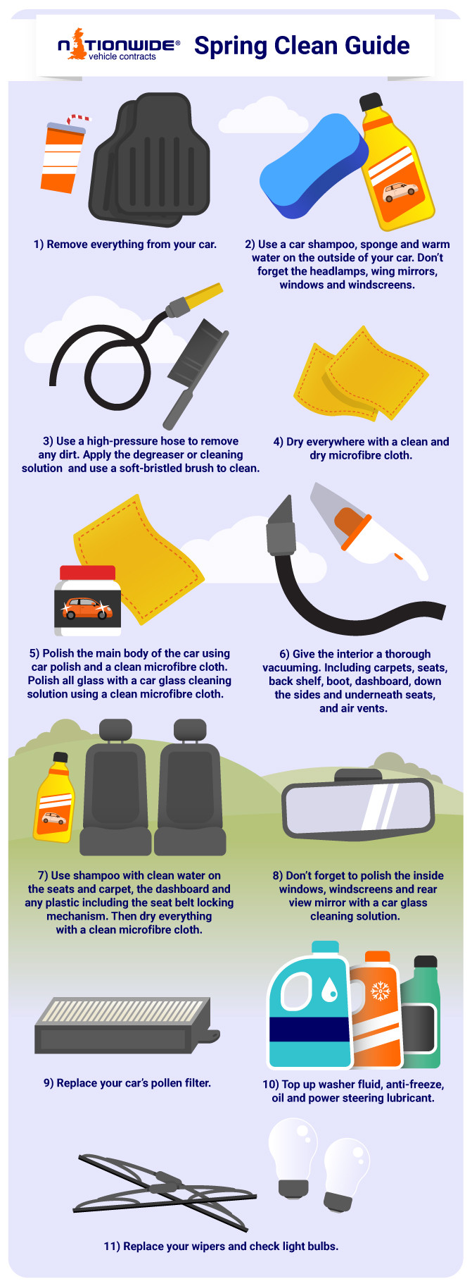 Spring Clean Infographic