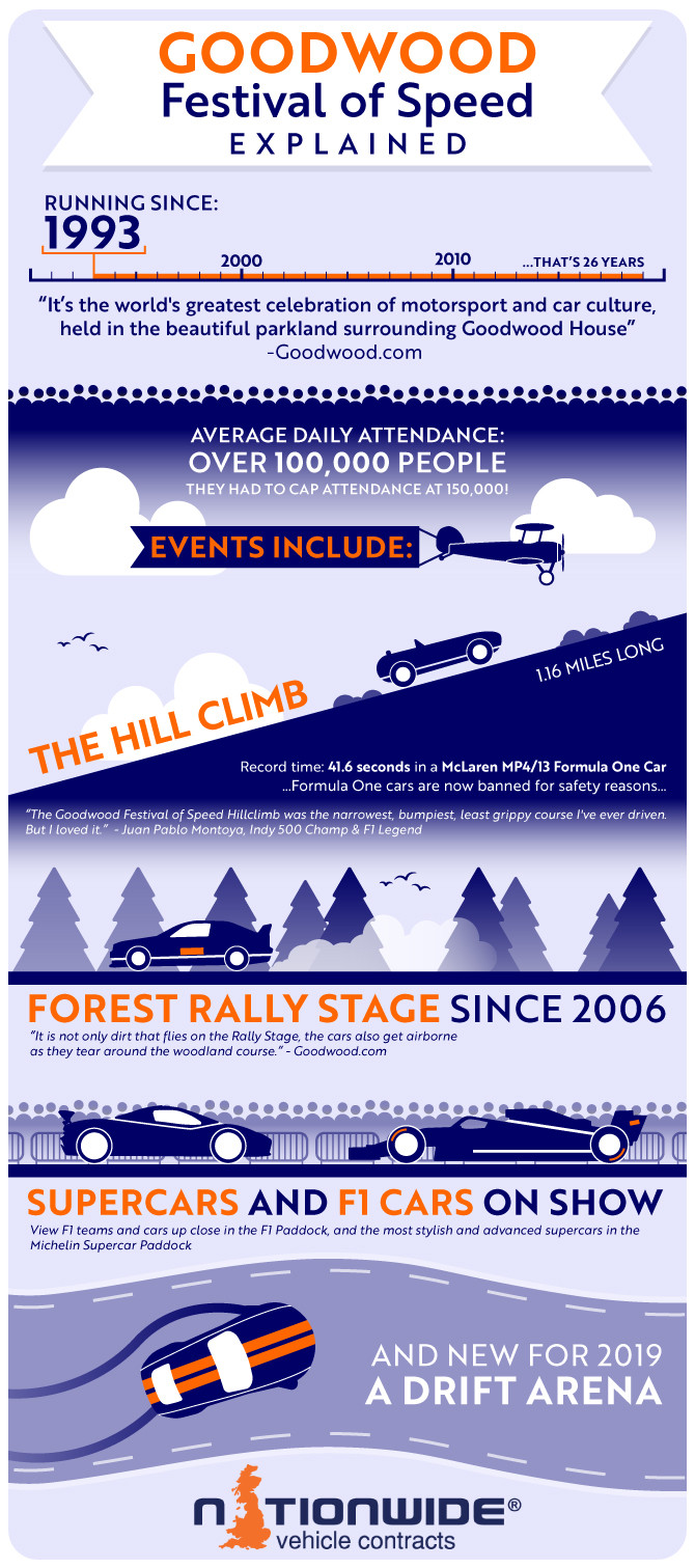 Goodwood-Infographic.jpg