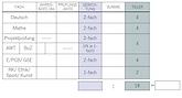 Berechnung QA.png