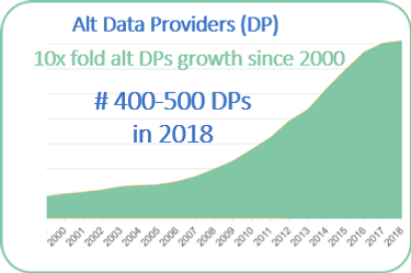 DP growth.png