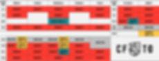 CrossFit Thao Dien Schedule D2 HCMC Viet