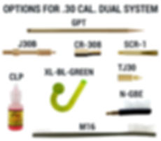 Options for .30 CAL. Dual System.jpg