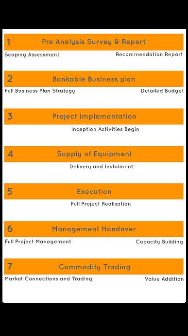7-STEPS-WEB.png