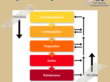 Advice on Aftercare & 'Prehab'