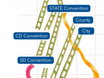Democratic Caucus and Convention Schedule 2020