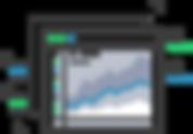 Analyze Price Data