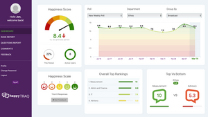 HappyTRAQ Employee Happiness tracking software