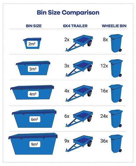 service-seeking-au-bin-size-comparison.p