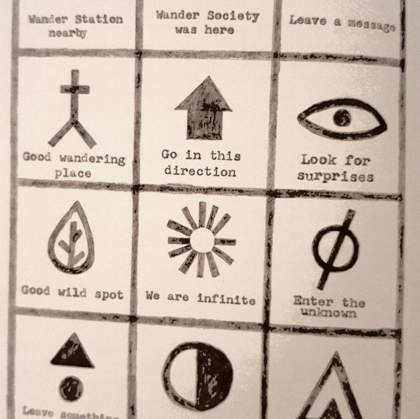 Found Symbols
