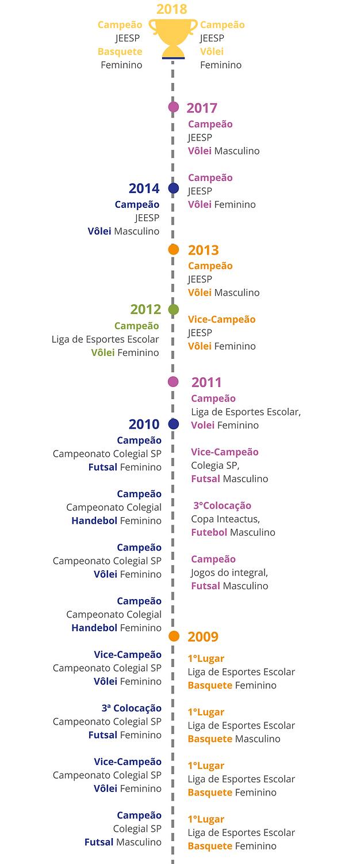 1_-_Colégio_Campos_Salles_-_Referencia_n