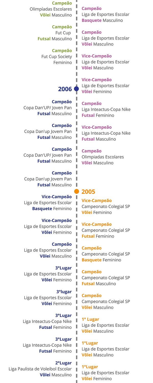 3_-_Colégio_Campos_Salles_-_Referencia_n