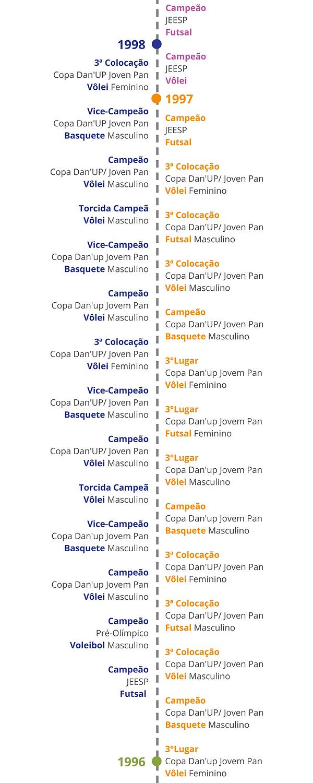 7_-_Colégio_Campos_Salles_-_Referencia_n