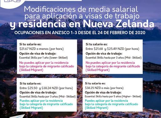 Modificaciones salariales para visas de trabajo y residencia en Nueva Zelanda 2020