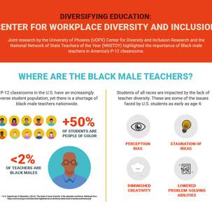 Classroom_Diversity_Infographic_S1.jpg