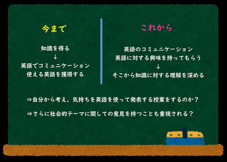 授業内容の指針.png