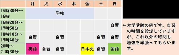 大学受験 通塾例.png