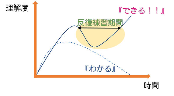 %E3%82%8F%E3%81%8B%E3%82%8B%E3%81%A8%E3%