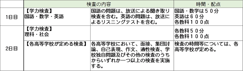 検査内容.png