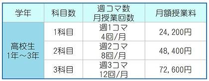 高校生料金表.jpg