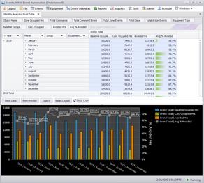 Runtime Analytics Make Tracking Events2HVAC Savings Easy