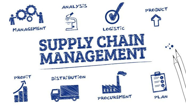 Supply-Chain-Management-700x400.jpg