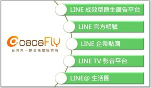 聖洋科技與LINE全面連線 代理旗下五大數位廣告產品 提供廣告主最火紅的全方位媒體服務