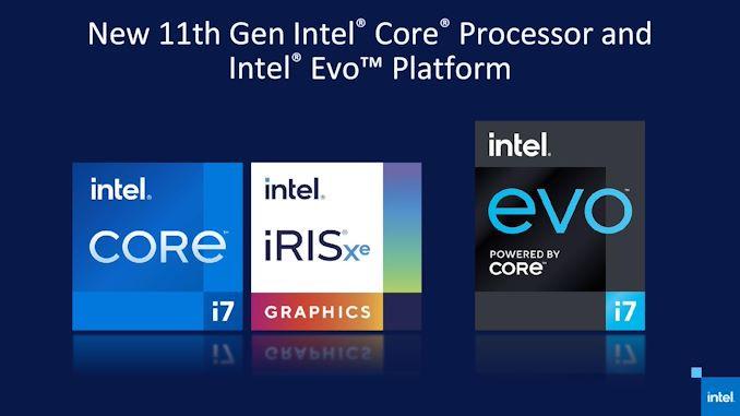 Intel 11th Gen Core processor and Intel Evo platform