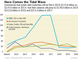 Flood of Debt, Opportunity Hits CRE
