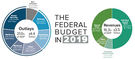2019_Federal_Budget_Infographic.jpg