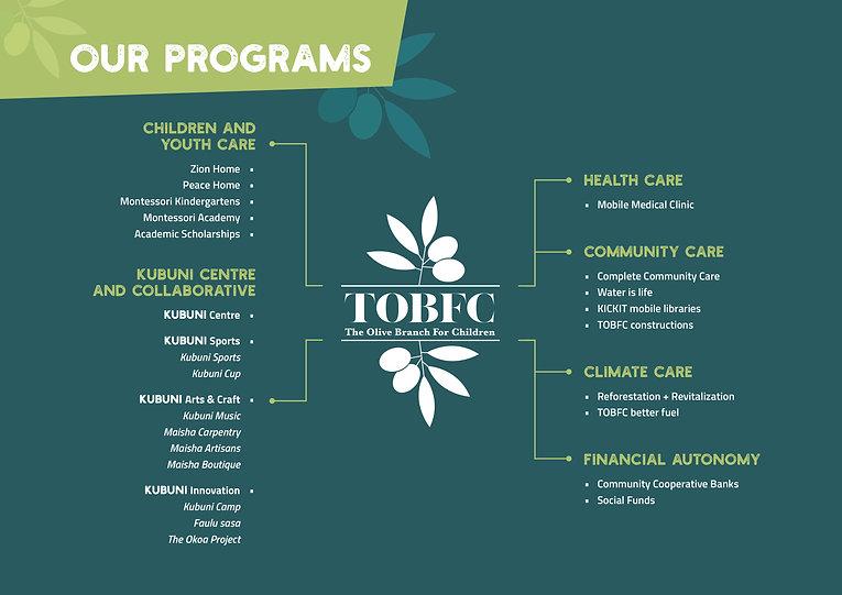 TOBFC_19_ProgramStructure_300_CMYK (1).j
