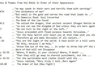 Scriptures Directly Woven into Story