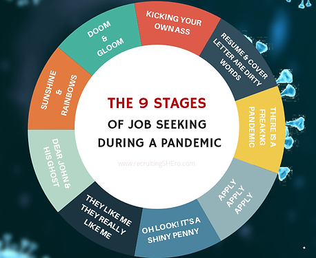 9 stages of job seeking during a pandemi