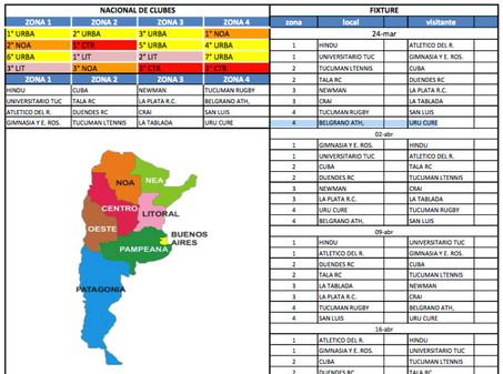 Los fixtures de los torneos nacionales
