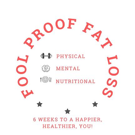 Fool Proof Fat Loss (2).png