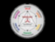 Cirkel_diagram_SPORT.png