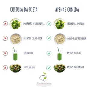 A cultura da dieta x comida de verdade