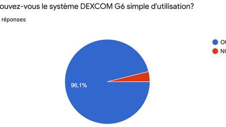 Le Dexcom G6 en pratique: une belle avancée dans la gestion du diabète