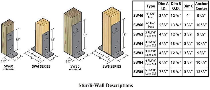 Sturdi Wall 4.jpg
