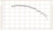 歯と年齢の方程式④散布図