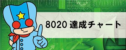 8020達成チャート(歯のパーセンタイル)
